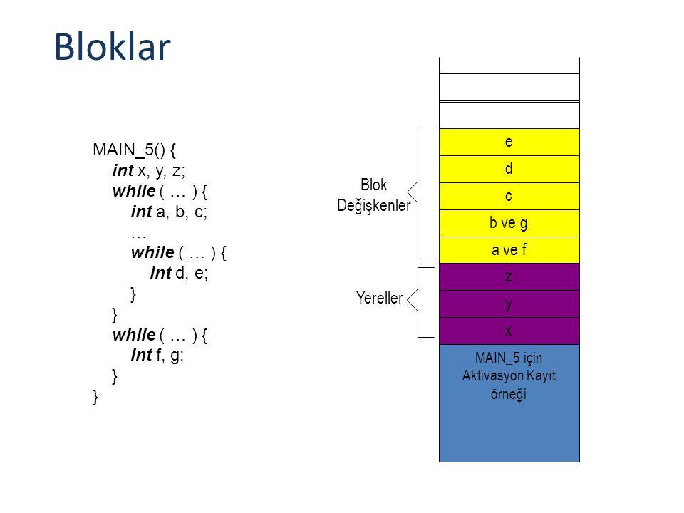 Dinamik Kapsamın Uygulanması * Derin Erişim: yerel olmayan referanslar dinamik zincirdeki aktivasyon kayıt örneklerinin araştırılmasıyla bulunur.