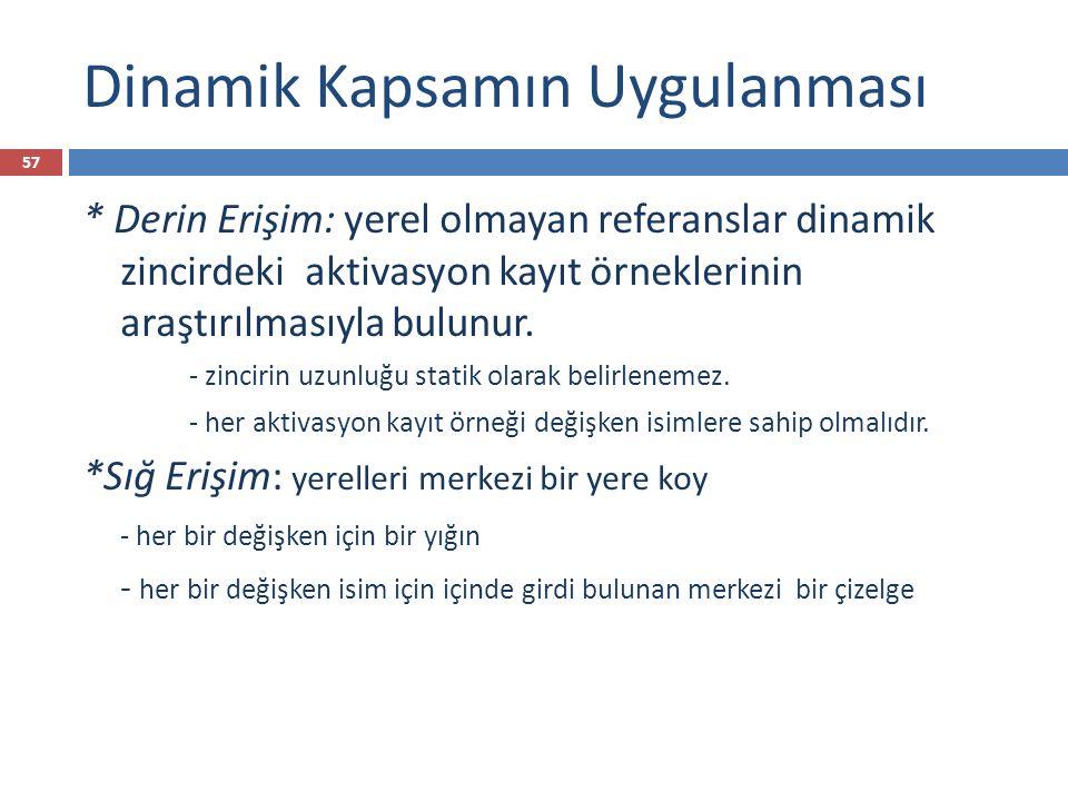 Dinamik Kapsamın Uygulanması * Derin Erişim: yerel olmayan referanslar dinamik zincirdeki aktivasyon kayıt örneklerinin araştırılmasıyla bulunur. - zi