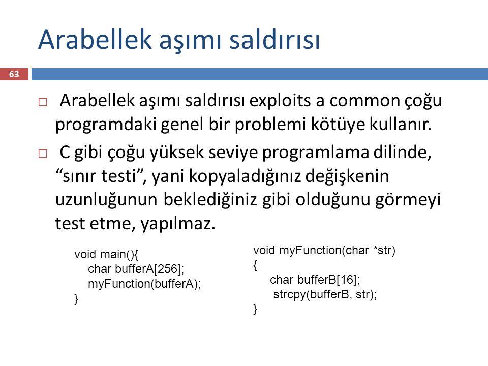 void myFunction(char *str) { char bufferB[16]; strcpy(bufferB, str); } void main(){ char bufferA[256]; myFunction(bufferA); } Arabellek aşımı saldırısı  main(), 256 baytlık bir diziyi myFunction()'a parametre olarak gönderir, ve myFunction() fonksiyonu içinde ise dizilerin sınırlarını kontrol etmeden, strcpy() ile uzun dizinin tamamını 16 baytlık dizi olup tasana kadar kopyalar.