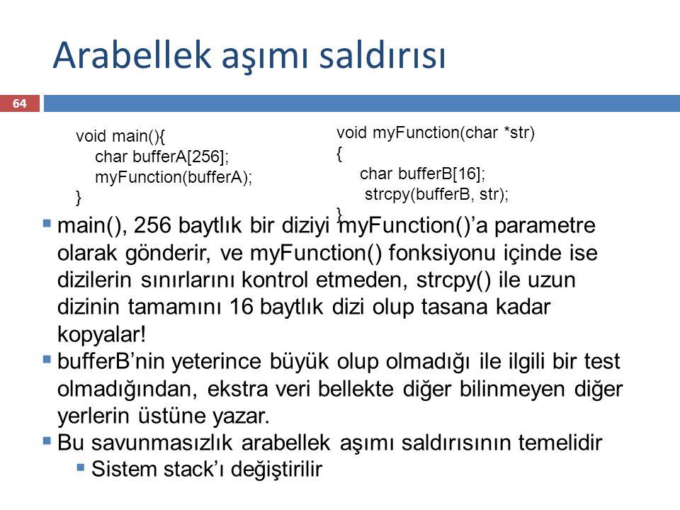 void myFunction(char *str) { char bufferB[16]; strcpy(bufferB, str); } void main(){ char bufferA[256]; myFunction(bufferA); } Arabellek aşımı saldırıs