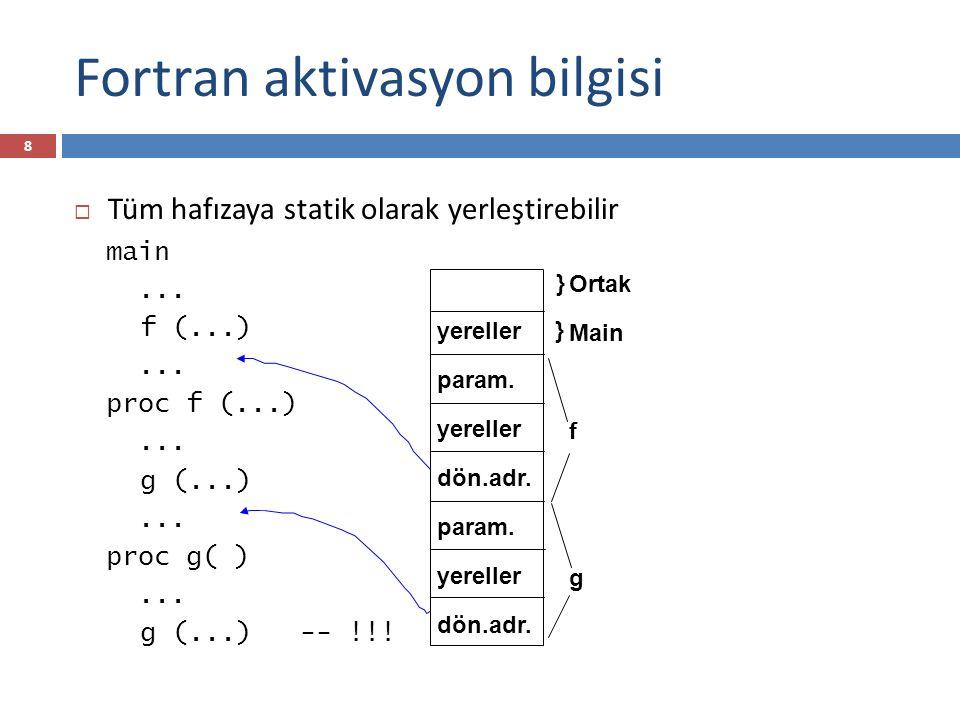 Fortran aktivasyon bilgisi 8  Tüm hafızaya statik olarak yerleştirebilir main... f (...)... proc f (...)... g (...)... proc g( )... g (...) -- !!! ye