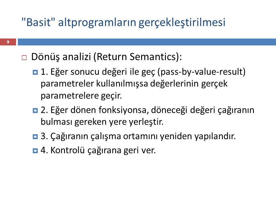 Basit altprogramların gerçekleştirilmesi 10  Gerekli depolama: Çağıran durum bilgileri, parametreleri, dönüş adresi ve döneceği değer (eğer fonksiyonsa).