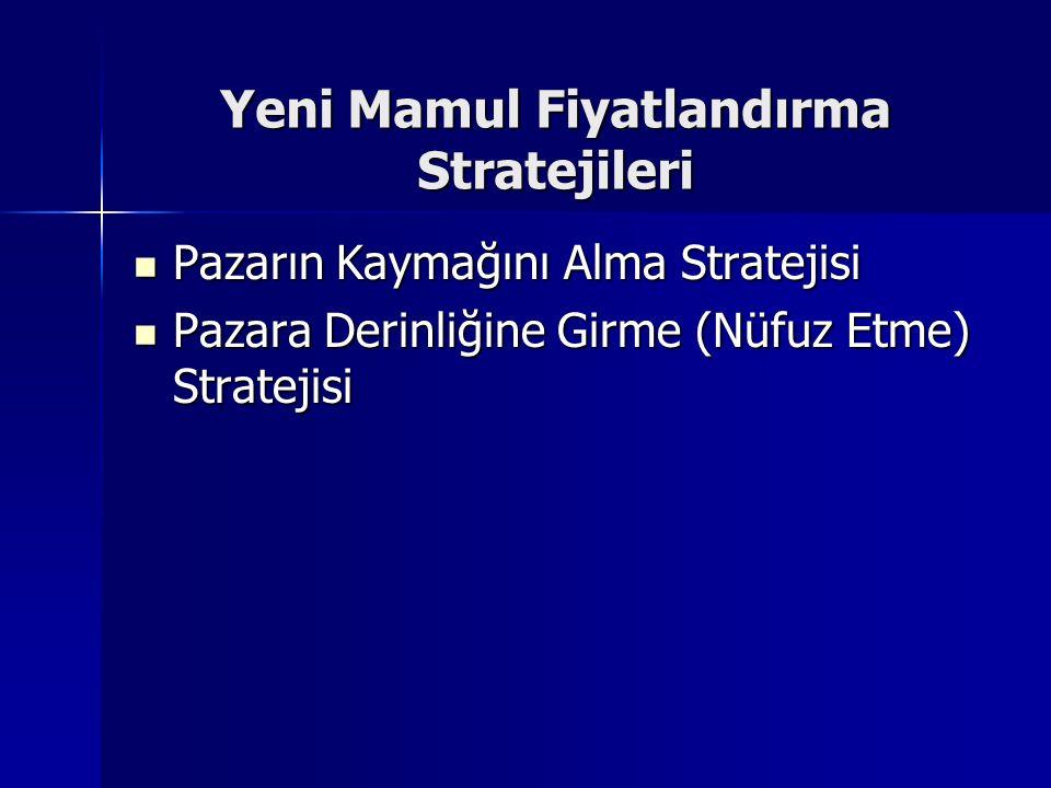 Yeni Mamul Fiyatlandırma Stratejileri Pazarın Kaymağını Alma Stratejisi Pazarın Kaymağını Alma Stratejisi Pazara Derinliğine Girme (Nüfuz Etme) Strate