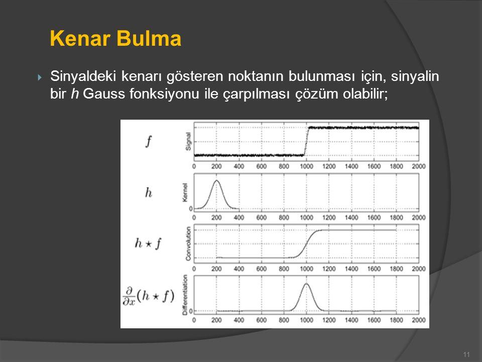 Kenar Bulma  Sinyaldeki kenarı gösteren noktanın bulunması için, sinyalin bir h Gauss fonksiyonu ile çarpılması çözüm olabilir; 11
