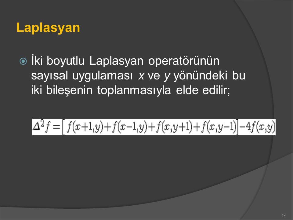 Laplasyan  İki boyutlu Laplasyan operatörünün sayısal uygulaması x ve y yönündeki bu iki bileşenin toplanmasıyla elde edilir; 19