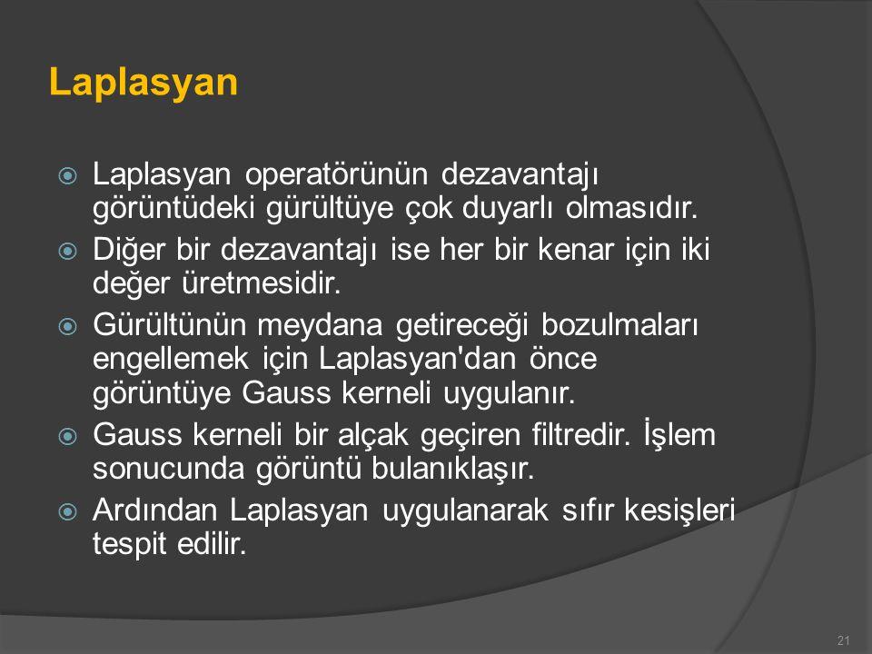 Laplasyan  Laplasyan operatörünün dezavantajı görüntüdeki gürültüye çok duyarlı olmasıdır.  Diğer bir dezavantajı ise her bir kenar için iki değer ü