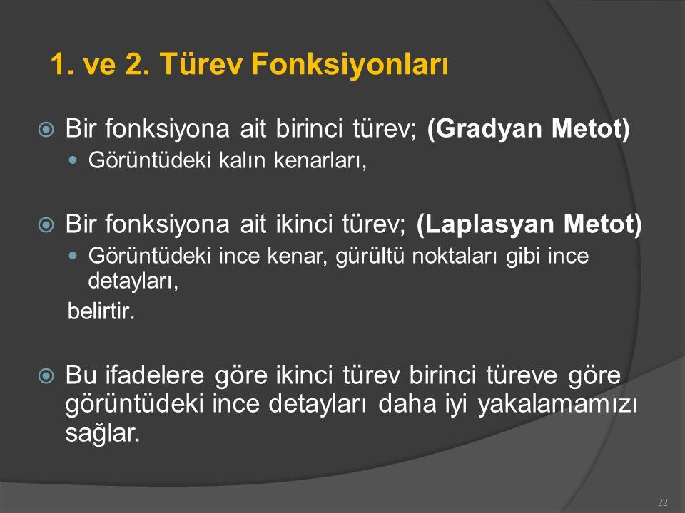 1. ve 2. Türev Fonksiyonları  Bir fonksiyona ait birinci türev; (Gradyan Metot) Görüntüdeki kalın kenarları,  Bir fonksiyona ait ikinci türev; (Lapl