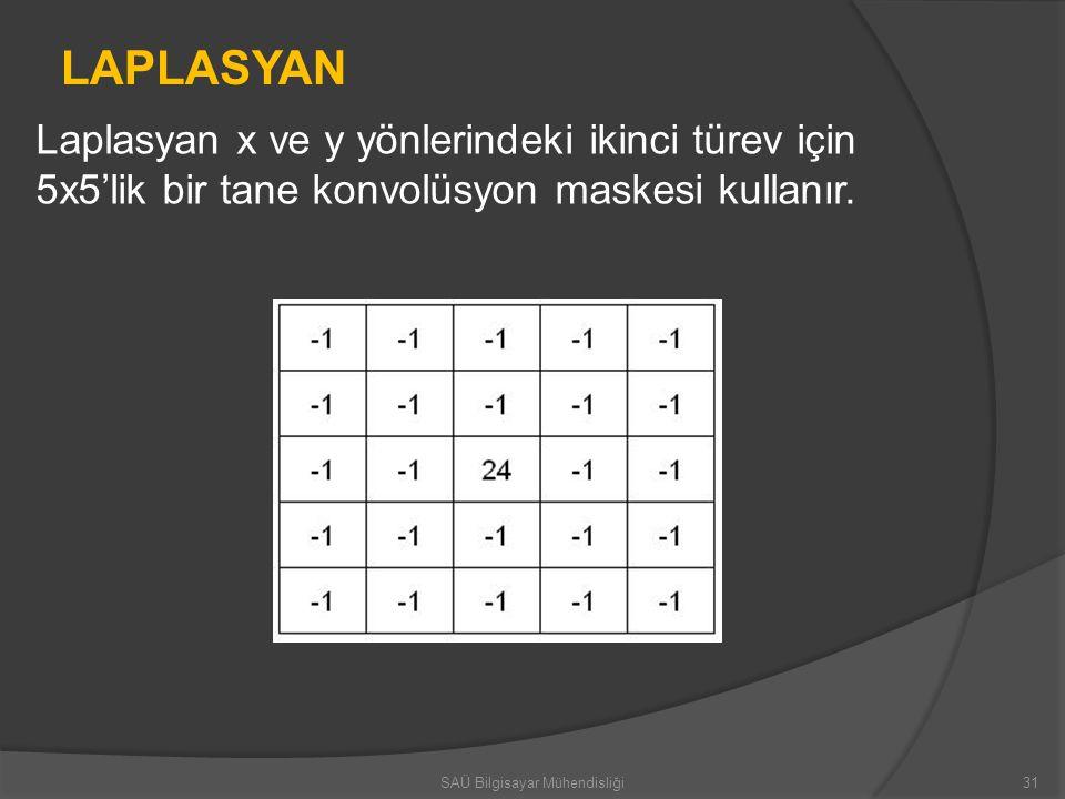 SAÜ Bilgisayar Mühendisliği31 LAPLASYAN Laplasyan x ve y yönlerindeki ikinci türev için 5x5'lik bir tane konvolüsyon maskesi kullanır.