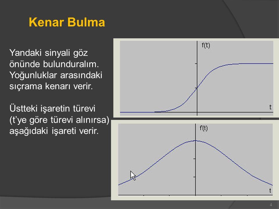 Marr-Hill Kenar Bulma  Marr-Hilderth yöntemi LoG (Laplacian of Gaussian) operatörünün sıfır kesişlerine dayanmaktadır.