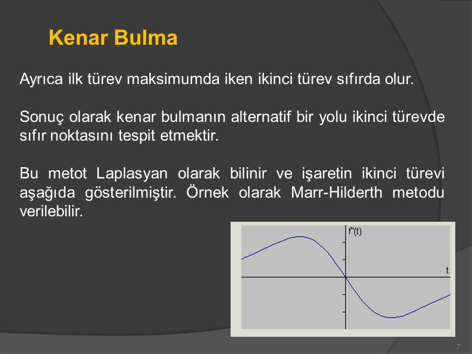 Ayrıca ilk türev maksimumda iken ikinci türev sıfırda olur. Sonuç olarak kenar bulmanın alternatif bir yolu ikinci türevde sıfır noktasını tespit etme