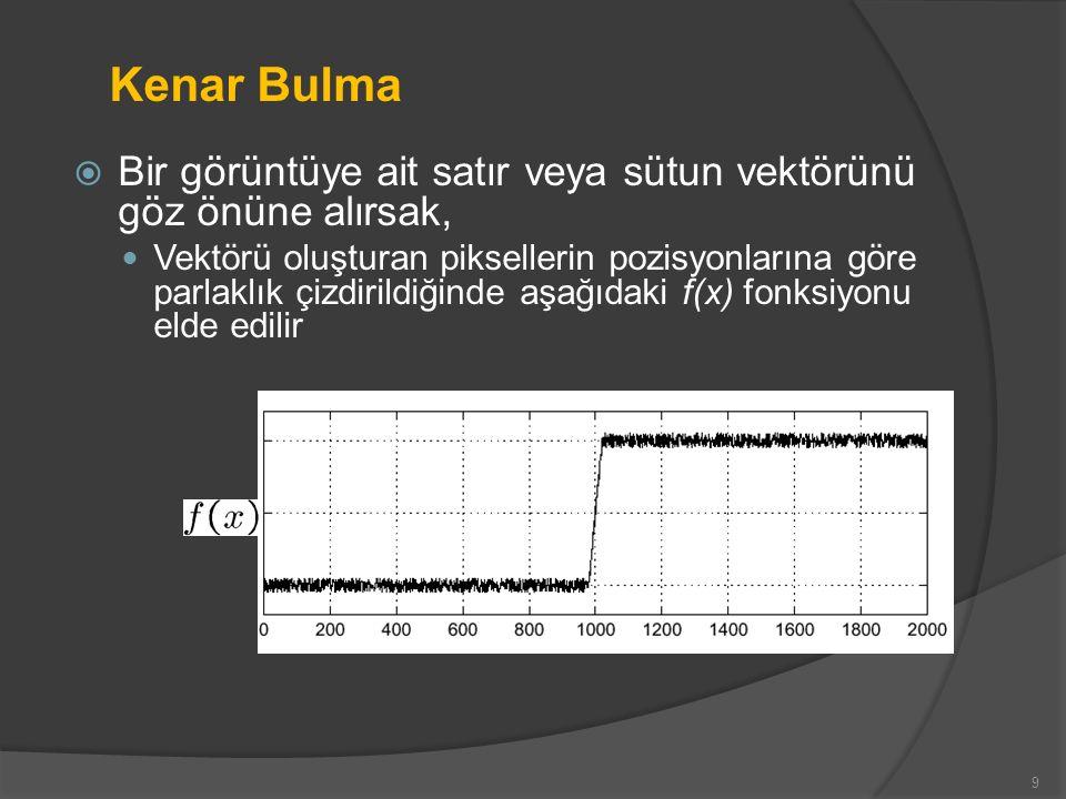 Laplasyan  Laplasyan türev operatörü, görüntüdeki sürekli olmayan grilik seviyelerini belirginleştirecek, grilik seviyesinin çok yavaş değiştiği bölümleri ise azaltacaktır.