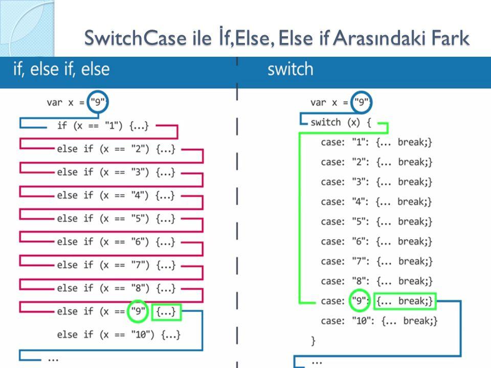SwitchCase ile İ f,Else, Else if Arasındaki Fark