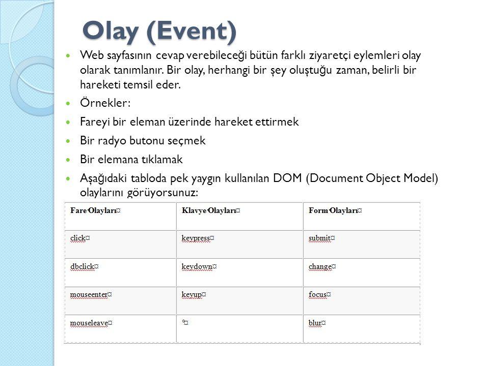 Olay (Event) Web sayfasının cevap verebilece ğ i bütün farklı ziyaretçi eylemleri olay olarak tanımlanır.