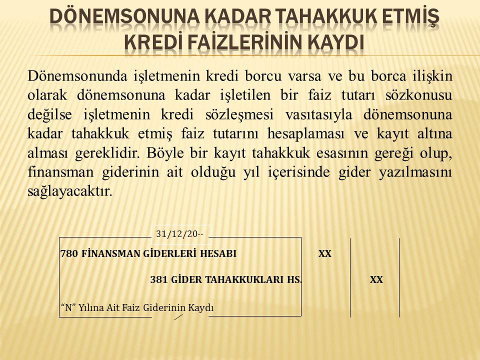 Örnek: İşletme İş Bankasından 01.04.2014 tarihinde vadesi 1 yıl olmak üzere 40.000 TL tutarında kredi almıştır.