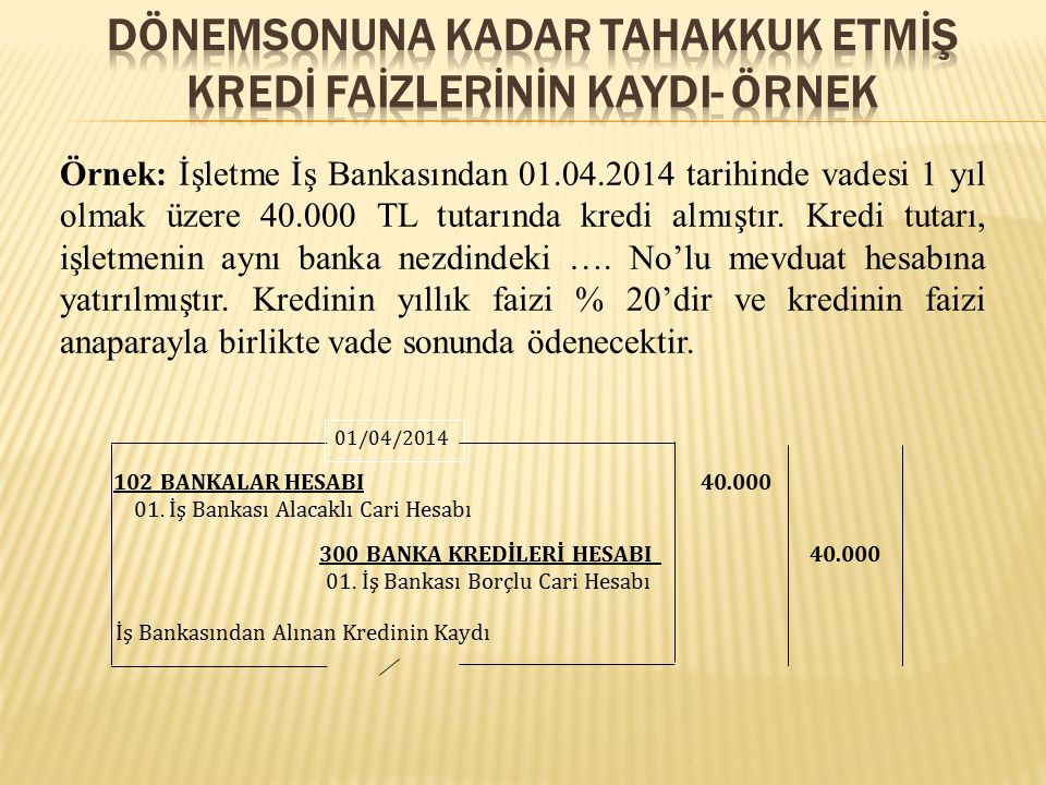 Örnek: İşletme İş Bankasından 01.04.2014 tarihinde vadesi 1 yıl olmak üzere 40.000 TL tutarında kredi almıştır. Kredi tutarı, işletmenin aynı banka ne