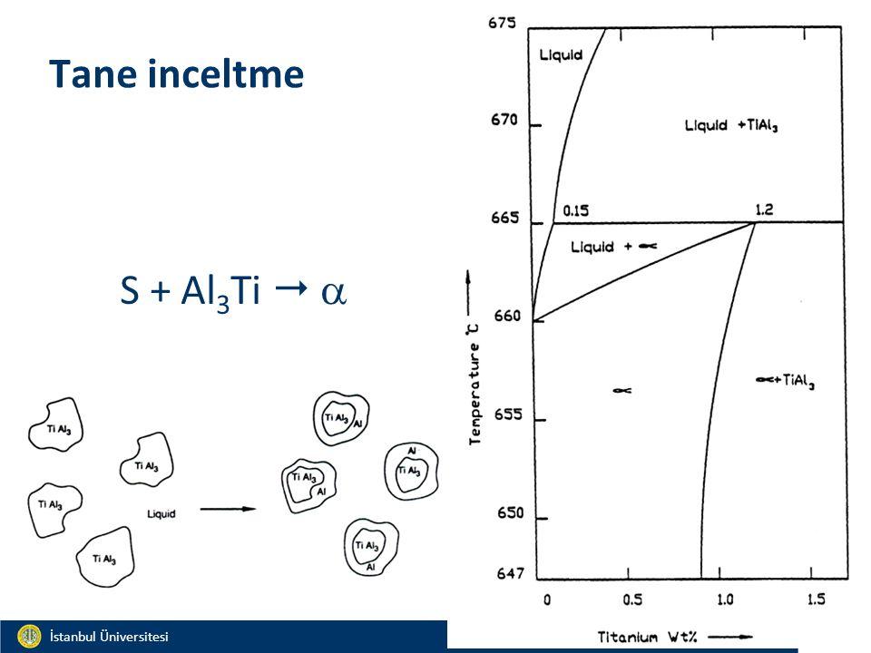 Materials and Chemistry İstanbul Üniversitesi Metalurji ve Malzeme Mühendisliği İstanbul Üniversitesi Metalurji ve Malzeme Mühendisliği Tane inceltme Peritektik reaksiyon: S + Al 3 Ti  