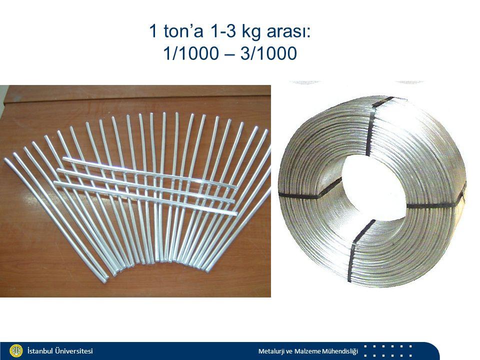 Materials and Chemistry İstanbul Üniversitesi Metalurji ve Malzeme Mühendisliği İstanbul Üniversitesi Metalurji ve Malzeme Mühendisliği 1 ton'a 1-3 kg arası: 1/1000 – 3/1000