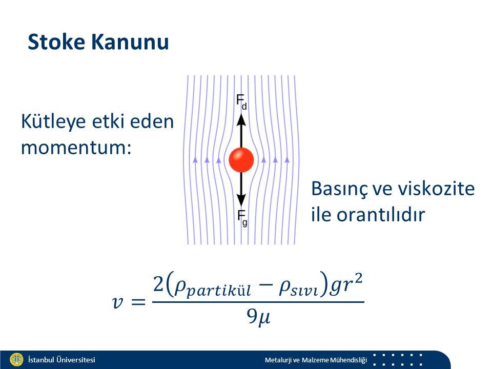 Materials and Chemistry İstanbul Üniversitesi Metalurji ve Malzeme Mühendisliği İstanbul Üniversitesi Metalurji ve Malzeme Mühendisliği Stoke Kanunu Basınç ve viskozite ile orantılıdır Kütleye etki eden momentum: