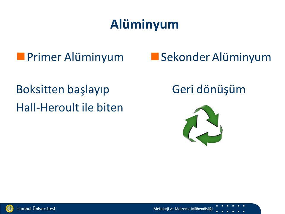 Materials and Chemistry İstanbul Üniversitesi Metalurji ve Malzeme Mühendisliği İstanbul Üniversitesi Metalurji ve Malzeme Mühendisliği Alüminyum Primer Alüminyum Sekonder Alüminyum Boksitten başlayıp Hall-Heroult ile biten Geri dönüşüm