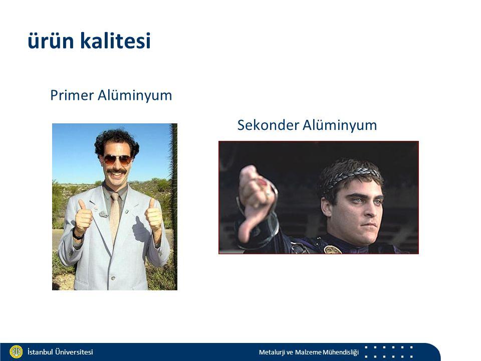 Materials and Chemistry İstanbul Üniversitesi Metalurji ve Malzeme Mühendisliği Primer Alüminyum ürün kalitesi Sekonder Alüminyum
