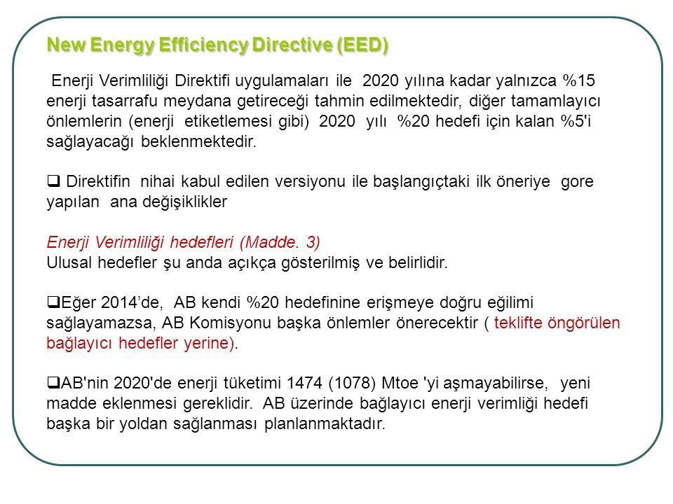 Enerji Verimliliği Direktifi uygulamaları ile 2020 yılına kadar yalnızca %15 enerji tasarrafu meydana getireceği tahmin edilmektedir, diğer tamamlayıcı önlemlerin (enerji etiketlemesi gibi) 2020 yılı %20 hedefi için kalan %5 i sağlayacağı beklenmektedir.