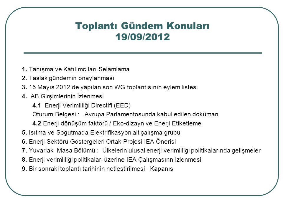 Toplantı Gündem Konuları 19/09/2012 1. Tanışma ve Katılımcıları Selamlama 2.