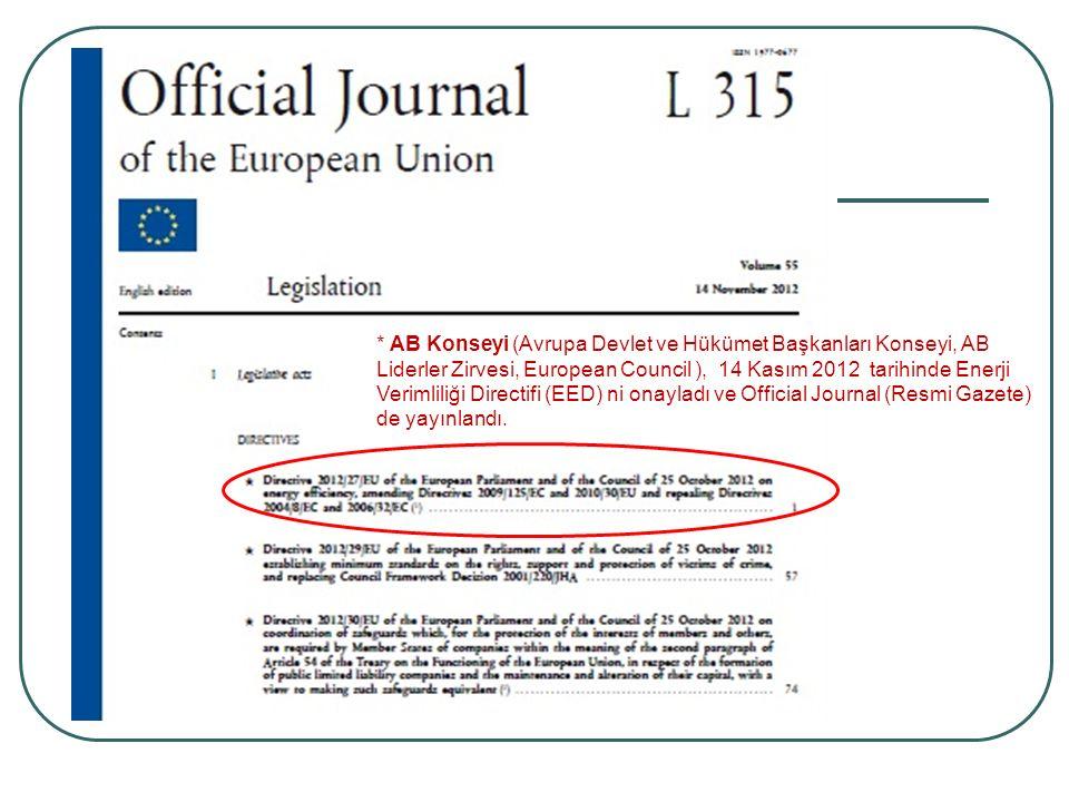 * AB Konseyi (Avrupa Devlet ve Hükümet Başkanları Konseyi, AB Liderler Zirvesi, European Council ), 14 Kasım 2012 tarihinde Enerji Verimliliği Directifi (EED) ni onayladı ve Official Journal (Resmi Gazete) de yayınlandı.