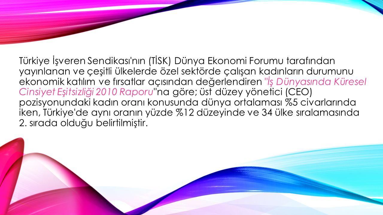 Türkiye İşveren Sendikası nın (TİSK) Dünya Ekonomi Forumu tarafından yayınlanan ve çeşitli ülkelerde özel sektörde çalışan kadınların durumunu ekonomik katılım ve fırsatlar açısından değerlendiren İş Dünyasında Küresel Cinsiyet Eşitsizliği 2010 Raporu na göre; üst düzey yönetici (CEO) pozisyonundaki kadın oranı konusunda dünya ortalaması %5 civarlarında iken, Türkiye de aynı oranın yüzde %12 düzeyinde ve 34 ülke sıralamasında 2.