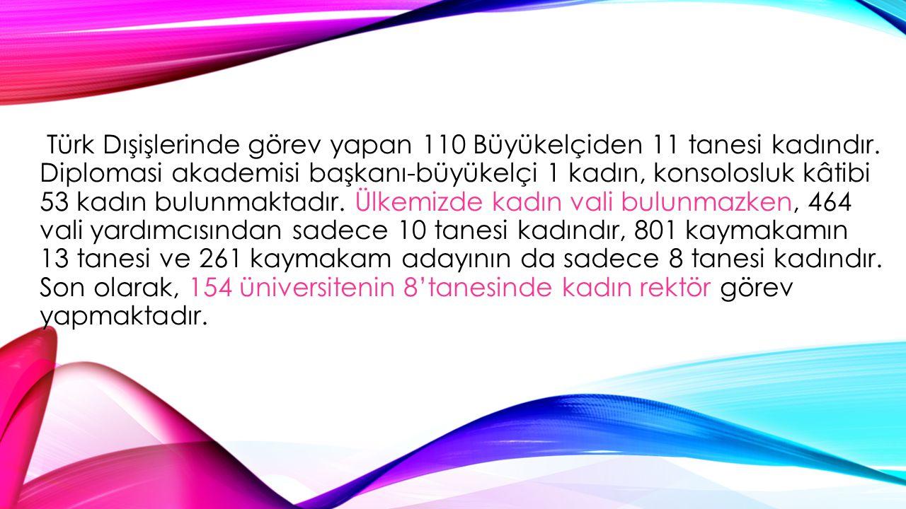 Türk Dışişlerinde görev yapan 110 Büyükelçiden 11 tanesi kadındır.