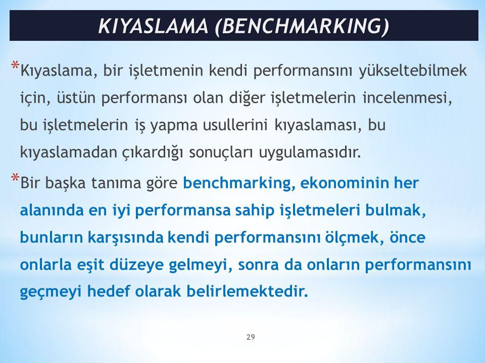 * Kıyaslama, bir işletmenin kendi performansını yükseltebilmek için, üstün performansı olan diğer işletmelerin incelenmesi, bu işletmelerin iş yapma u