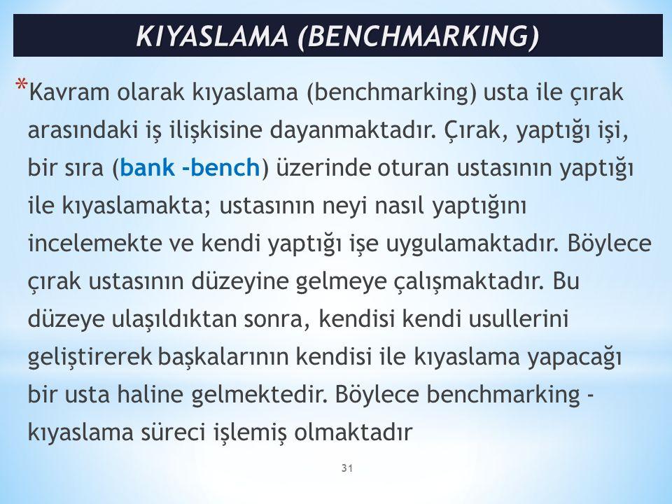 * Kavram olarak kıyaslama (benchmarking) usta ile çırak arasındaki iş ilişkisine dayanmaktadır. Çırak, yaptığı işi, bir sıra (bank -bench) üzerinde ot