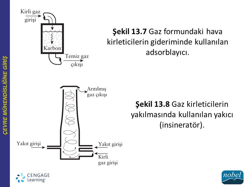 Şekil 13.7 Gaz formundaki hava kirleticilerin gideriminde kullanılan adsorblayıcı. Şekil 13.8 Gaz kirleticilerin yakılmasında kullanılan yakıcı (insin