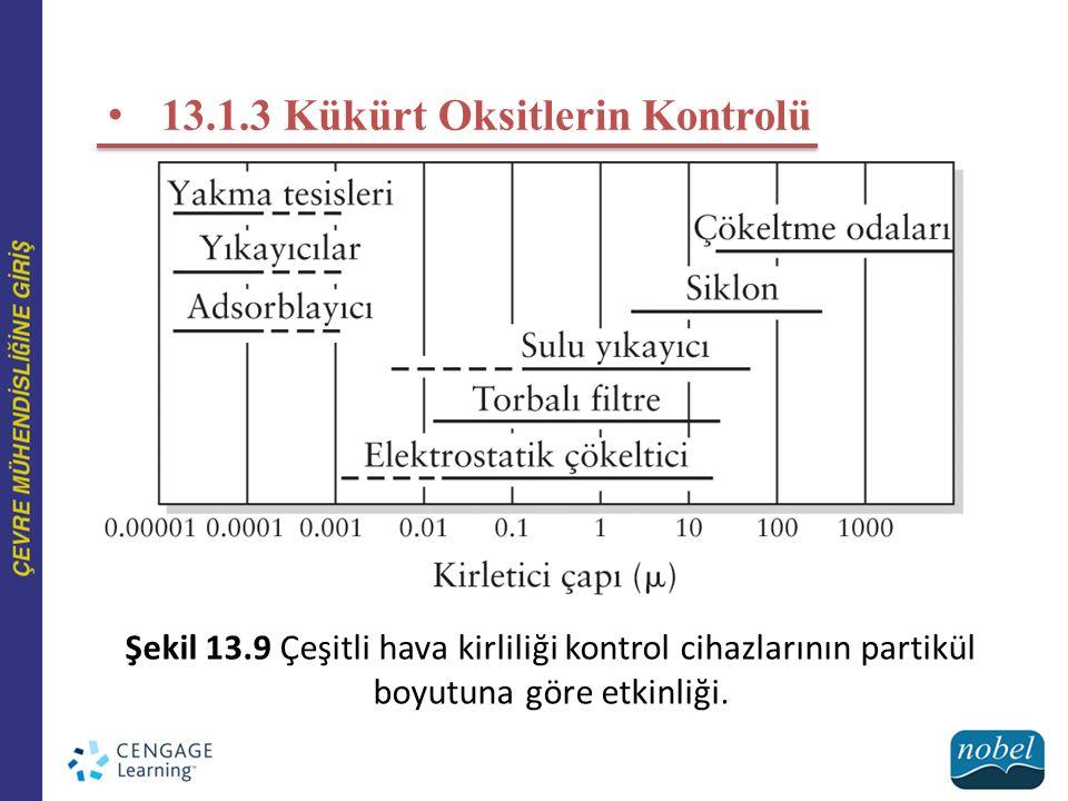 13.1.3 Kükürt Oksitlerin Kontrolü Şekil 13.9 Çeşitli hava kirliliği kontrol cihazlarının partikül boyutuna göre etkinliği.