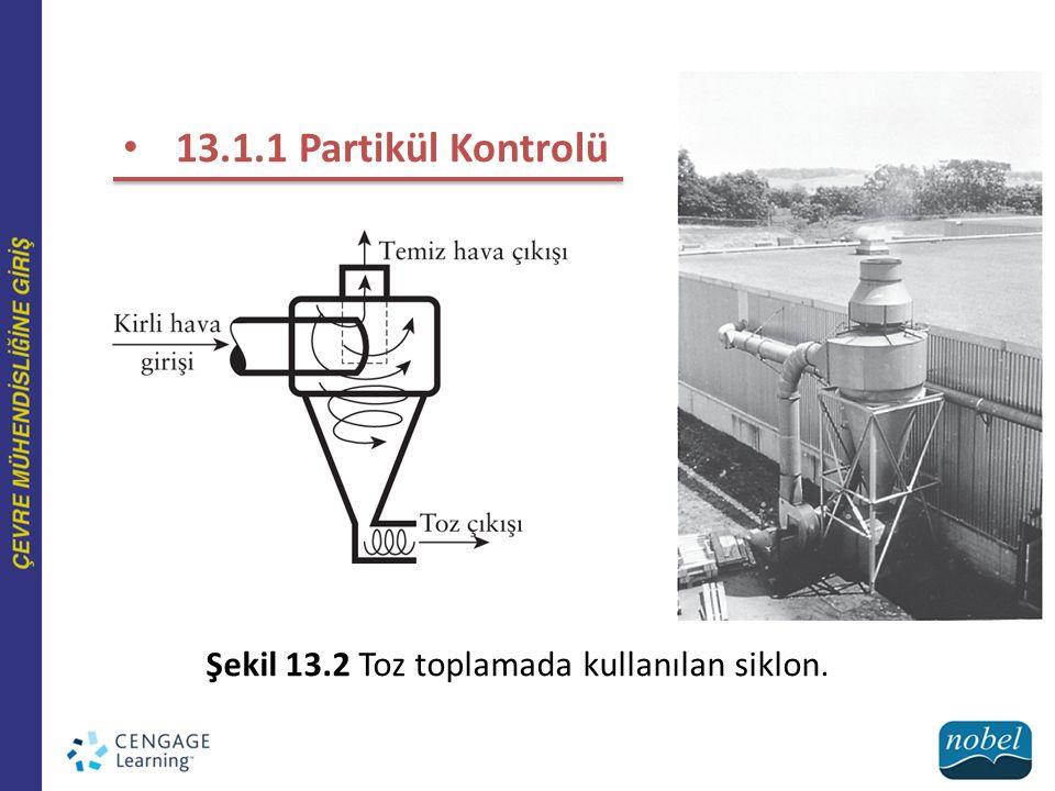 Şekil 13.3 Partikül hava kirleticilerin kontrolünde kullanılan torbalı filtre.
