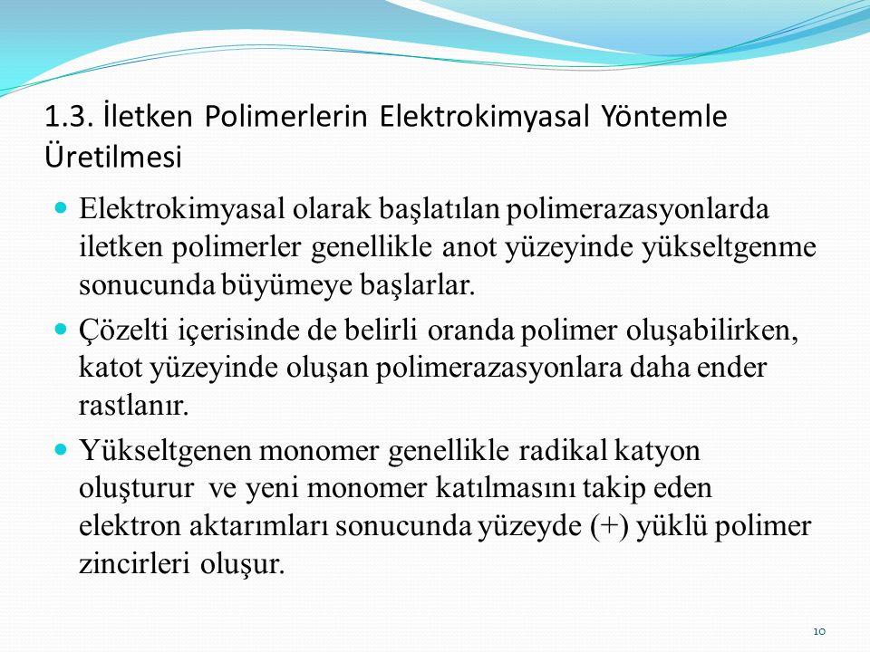 Elektrokimyasal olarak başlatılan polimerazasyonlarda iletken polimerler genellikle anot yüzeyinde yükseltgenme sonucunda büyümeye başlarlar. Çözelti