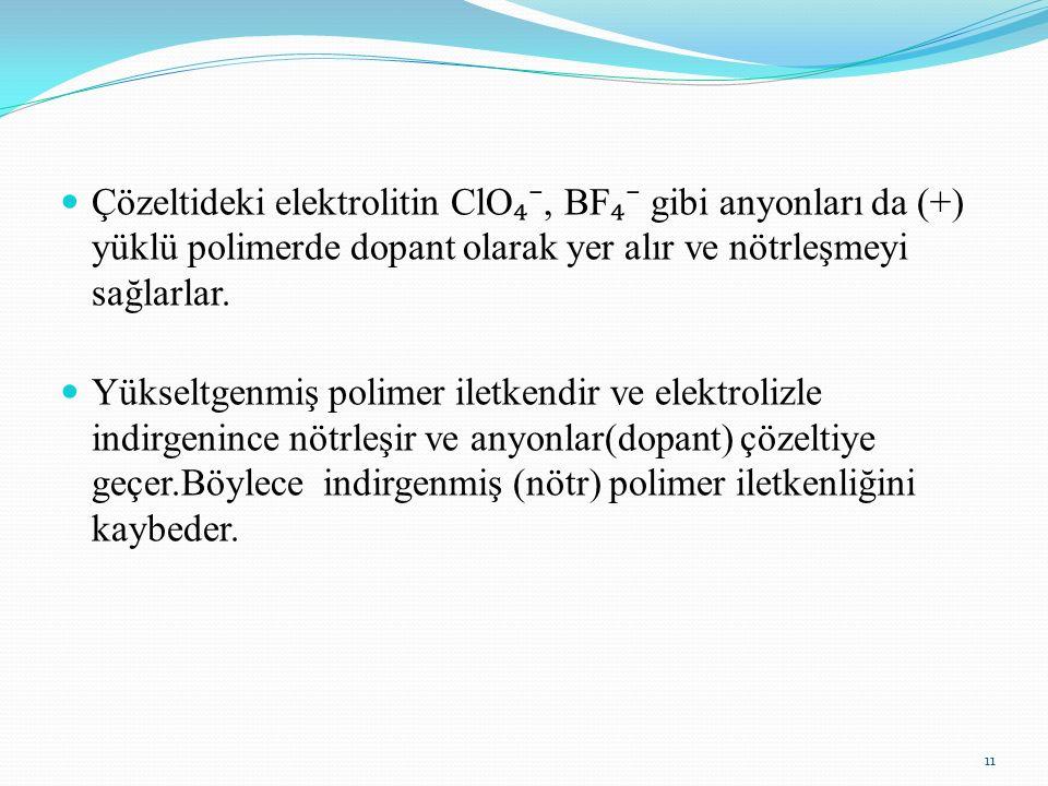 Çözeltideki elektrolitin ClO ₄⁻, BF ₄⁻ gibi anyonları da (+) yüklü polimerde dopant olarak yer alır ve nötrleşmeyi sağlarlar. Yükseltgenmiş polimer il