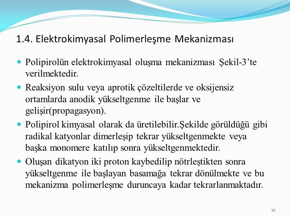 1.4. Elektrokimyasal Polimerleşme Mekanizması Polipirolün elektrokimyasal oluşma mekanizması Şekil-3'te verilmektedir. Reaksiyon sulu veya aprotik çöz
