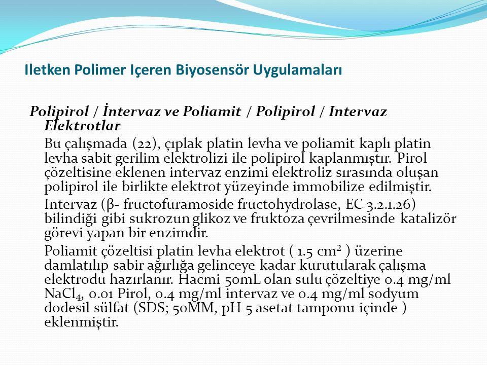 Polipirol / İntervaz ve Poliamit / Polipirol / Intervaz Elektrotlar Bu çalışmada (22), çıplak platin levha ve poliamit kaplı platin levha sabit gerili