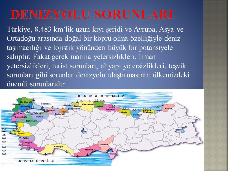 Türkiye, 8.483 km'lik uzun kıyı şeridi ve Avrupa, Asya ve Ortadoğu arasında doğal bir köprü olma özelliğiyle deniz taşımacılığı ve lojistik yönünden b