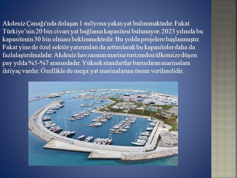 Akdeniz Çanağı'nda dolaşan 1 milyona yakın yat bulunmaktadır. Fakat Türkiye'nin 20 bin civarı yat bağlama kapasitesi bulunuyor. 2023 yılında bu kapasi