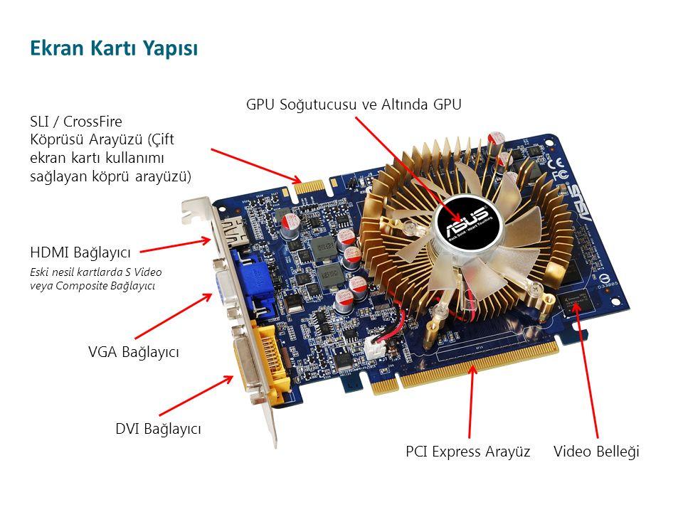 Ekran Kartı Yapısı Video BelleğiPCI Express Arayüz GPU Soğutucusu ve Altında GPU DVI Bağlayıcı VGA Bağlayıcı HDMI Bağlayıcı SLI / CrossFire Köprüsü Ar