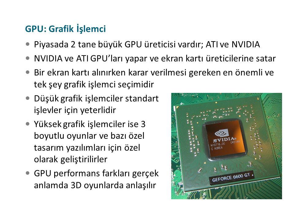 GPU: Grafik İşlemci Piyasada 2 tane büyük GPU üreticisi vardır; ATI ve NVIDIA NVIDIA ve ATI GPU'ları yapar ve ekran kartı üreticilerine satar Bir ekra