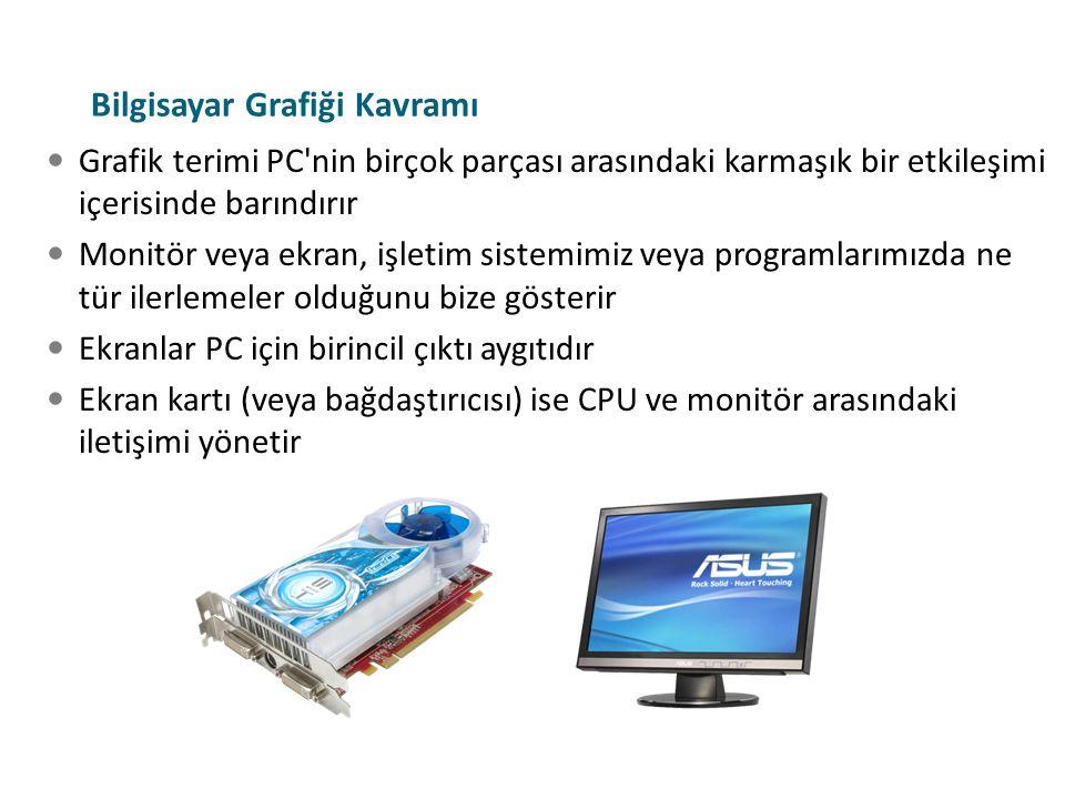 Bilgisayar Grafiği Kavramı Grafik terimi PC'nin birçok parçası arasındaki karmaşık bir etkileşimi içerisinde barındırır Monitör veya ekran, işletim si