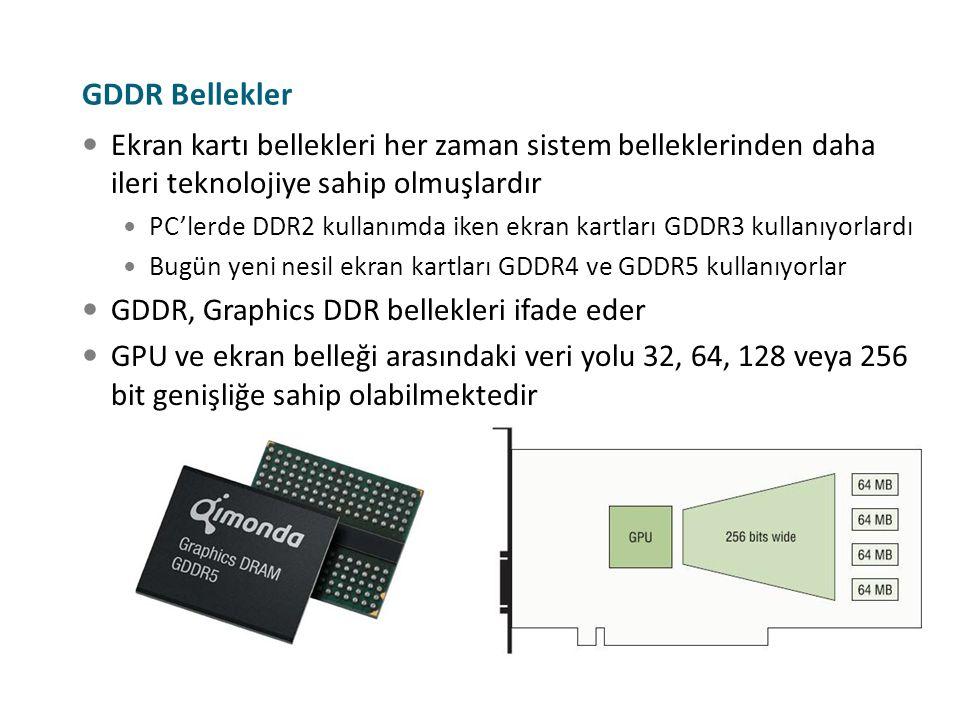 GDDR Bellekler Ekran kartı bellekleri her zaman sistem belleklerinden daha ileri teknolojiye sahip olmuşlardır PC'lerde DDR2 kullanımda iken ekran kar