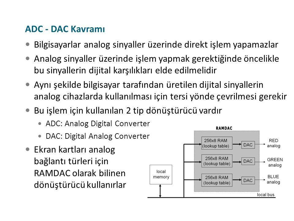 ADC - DAC Kavramı Bilgisayarlar analog sinyaller üzerinde direkt işlem yapamazlar Analog sinyaller üzerinde işlem yapmak gerektiğinde öncelikle bu sin