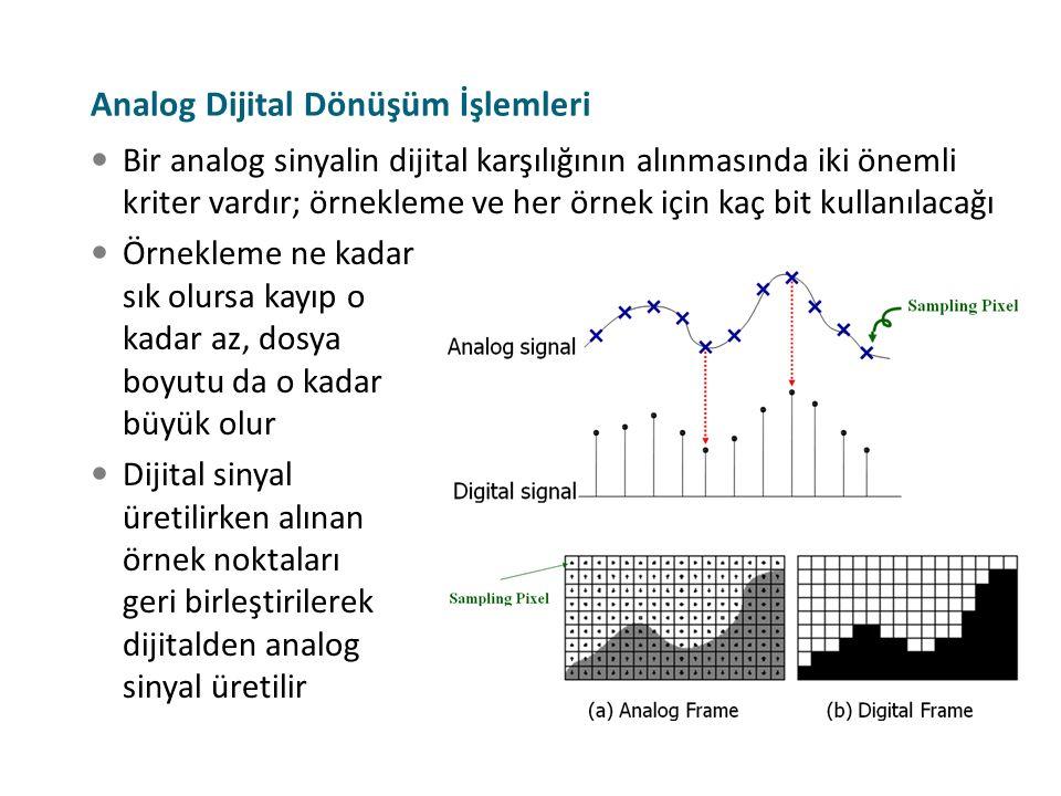Analog Dijital Dönüşüm İşlemleri Bir analog sinyalin dijital karşılığının alınmasında iki önemli kriter vardır; örnekleme ve her örnek için kaç bit ku