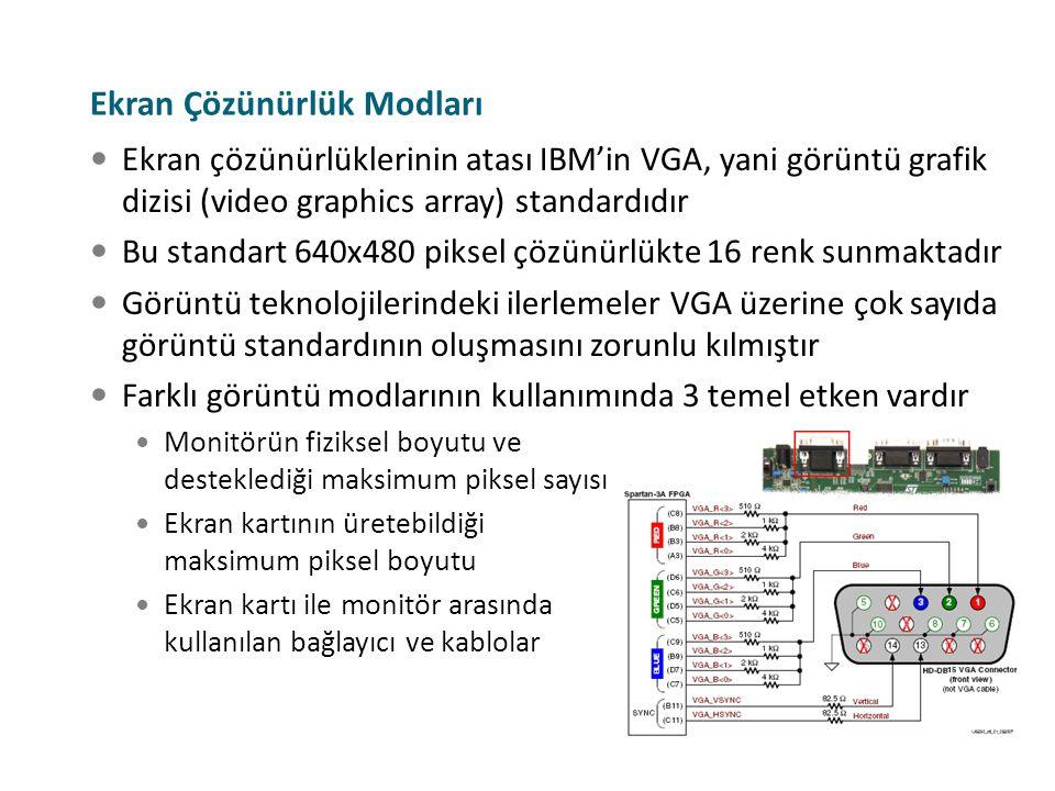 Ekran Çözünürlük Standartları Görüntü ModuÇözünürlükEn BoyTipik Aygıt QVGA320 x 2404:3PDA lar ve küçük video oynatıcılar VGA640 x 4804:3 WVGA800 x 4805:3Araç navigasyon sistemleri ve taşınabilir PC ler SVGA800 x 6004:3Küçük monitörler XGA1024 x 7684:3Monitörler ve taşınabilir projektörler WXGA1280 x 80016:10Küçük geniş ekran laptoplar HDTV 720p1280 x 72016:9HDTV olarak adlandırılabilen en düşük çözünürlük SXGA1280 x 10245:4Çoğu masaüstü LCD monitör için doğal çözünürlük WSXGA1440 x 90016:10Geniş ekran laptoplar SXGA+1400 x 10504:3Laptop monitörleri ve yüksek teknoloji projektörler WSXGA+1680 x 105016:10Büyük laptoplar ve 20 geniş ekran monitörler UXGA1600 x 12004:3Büyük CRT monitörler HDTX 1080p1920 x 108016:9Tam HDTV çözünürlük WUXGA1920 x 120016:10Büyük 24 geniş ekran monitörler WQUXGA2560 x 160016:10Büyük 30 geniş ekran monitörler
