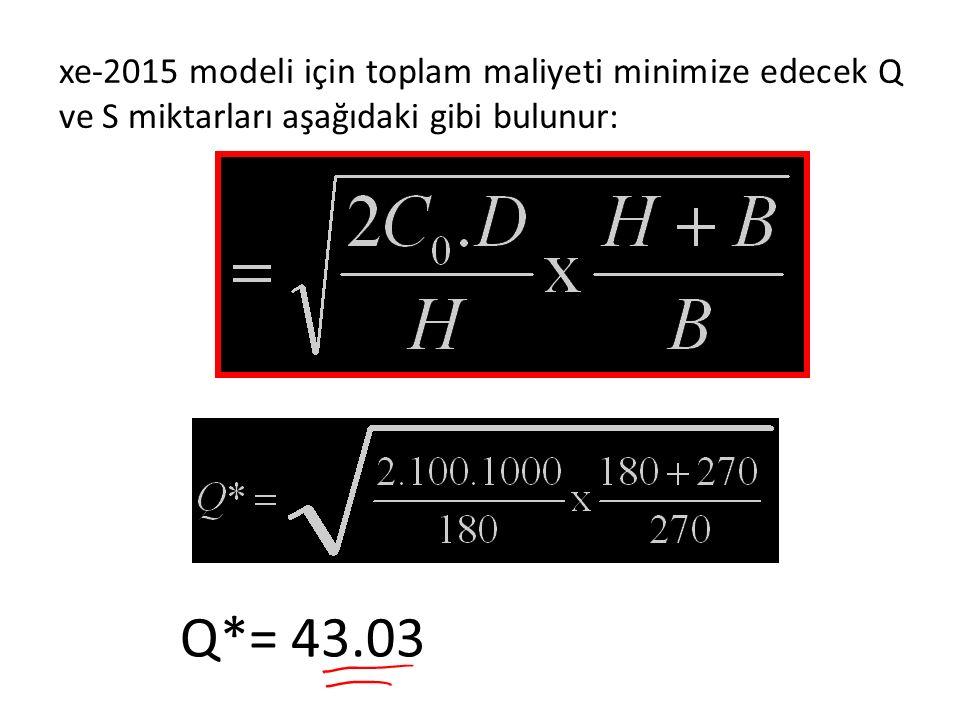 xe-2015 modeli için toplam maliyeti minimize edecek Q ve S miktarları aşağıdaki gibi bulunur: Q*= 43.03