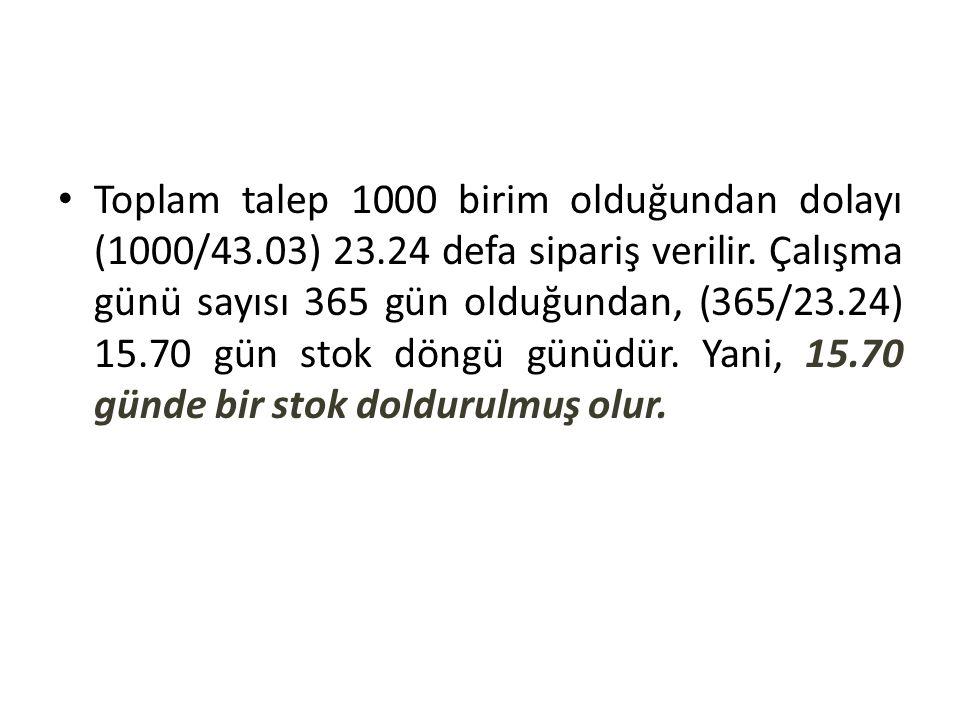 Toplam talep 1000 birim olduğundan dolayı (1000/43.03) 23.24 defa sipariş verilir. Çalışma günü sayısı 365 gün olduğundan, (365/23.24) 15.70 gün stok