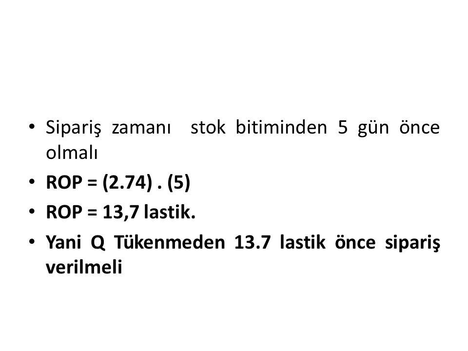 Sipariş zamanı stok bitiminden 5 gün önce olmalı ROP = (2.74). (5) ROP = 13,7 lastik. Yani Q Tükenmeden 13.7 lastik önce sipariş verilmeli